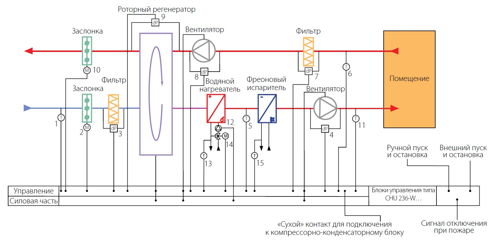 Схема подключения датчика комнатной температуры5